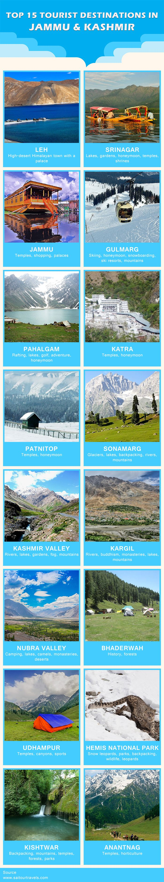 Top 15 Tourist Destinations in #JammuKashmir Have a look: http://www.saitourtravels.com/top-15-tourist-destinations-jammu-kashmir