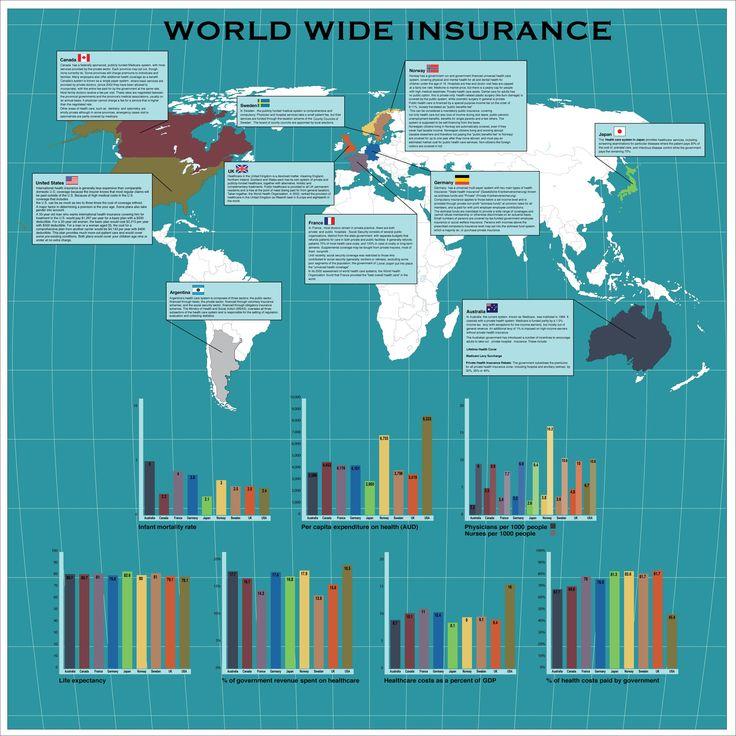 auto insurance broker ajax