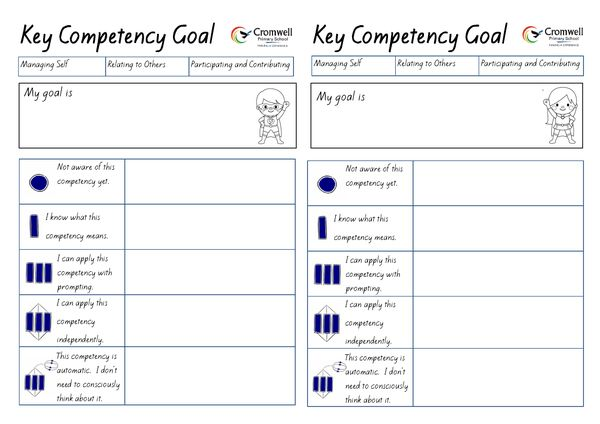 """Pam Hook on Twitter: """"Loving simplicity of #SOLOTaxonomy KC self-assessment rubrics from @DanellaDanella Y1 students Cromwell Primary NZ http://t.co/kzdVW8CGXd"""""""