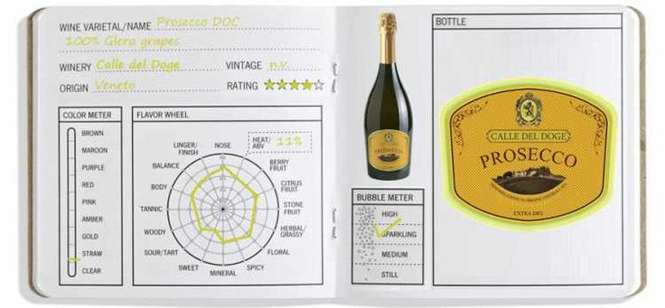 Wine Journal: Prosecco DOC Extra Dry