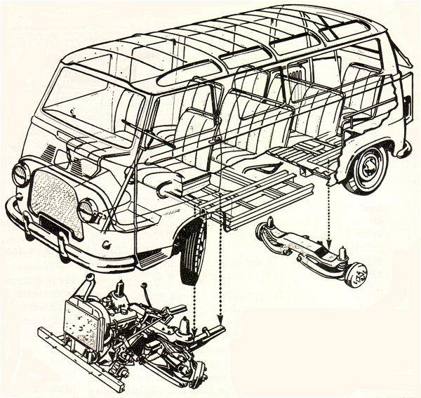 1965 Renault Estafette