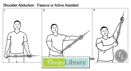 Pictures of lower extremity passive range of motion