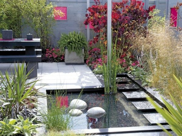 Japanese garden feng shui style gardens landscaping for Feng shui garden layout