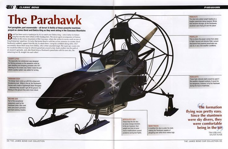 ParaHawk James Bond Para-Motor Skidoo