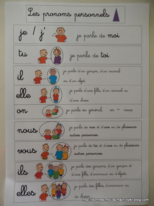 les pronoms : introduction à la notion de pronoms , découverte du symbole montessori