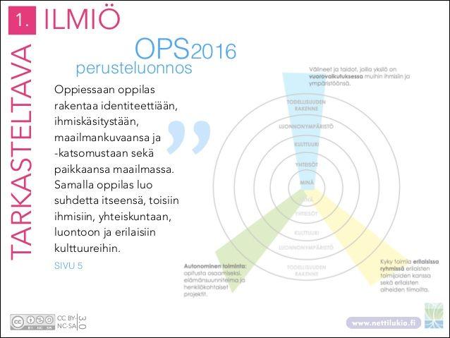 Ilmiöpohjainen oppiminen ja OPS2016 perusteluonnos
