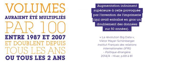 """Source : """"La révolution Big Data"""", Viktor Mayer-Schönberger. Institut Français des relations internationales (IFRI) - Politique étrangère, 2014/4 - Hiver, p. 69 à 81"""