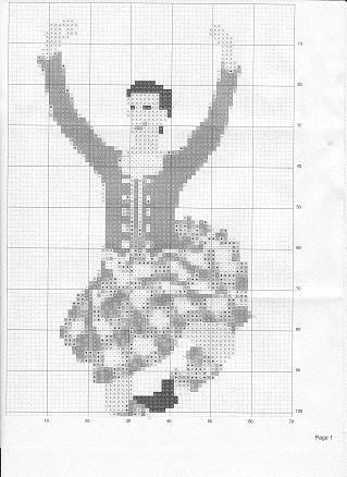 Highland Dance Fun Stuff A Collection Of Other Ideas To