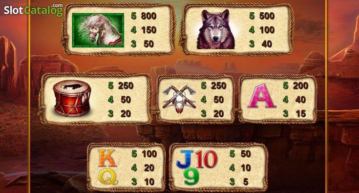 Paytable 4. Wild Catcher(Video SlotfromWild Streak Gaming)