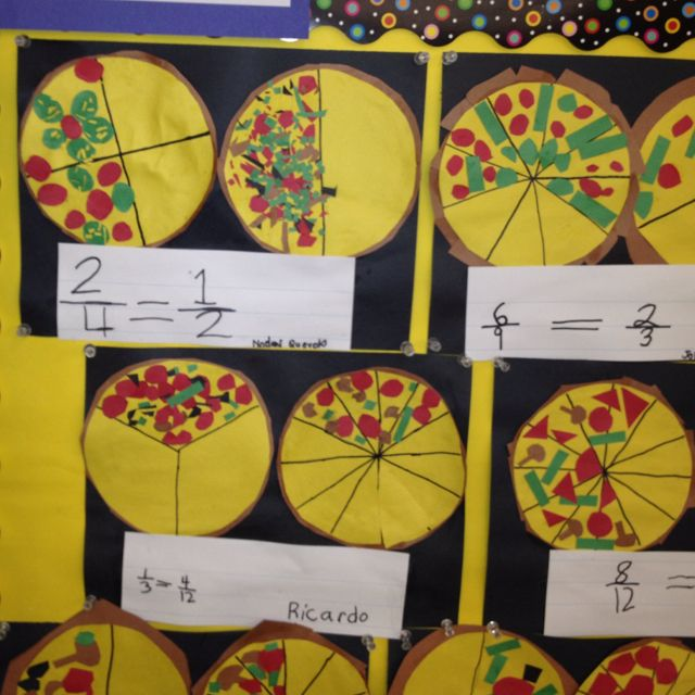 Pizza Fractions | share