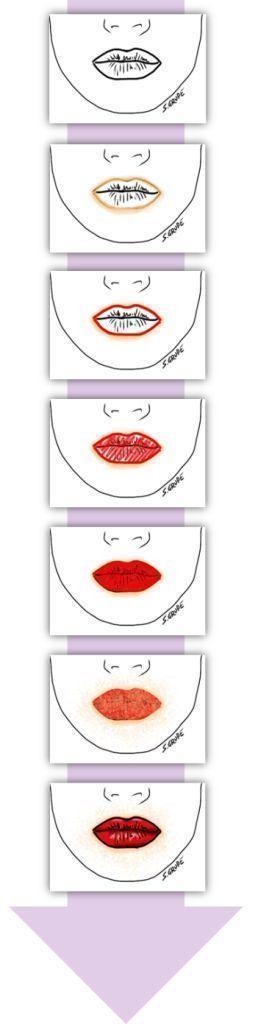 So tragen Sie Lippenstift auf, damit er länger hält und nicht verläuft. Diese…,  #auf #dami…