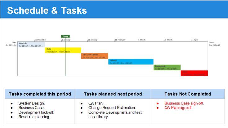 Billedresultat for planning