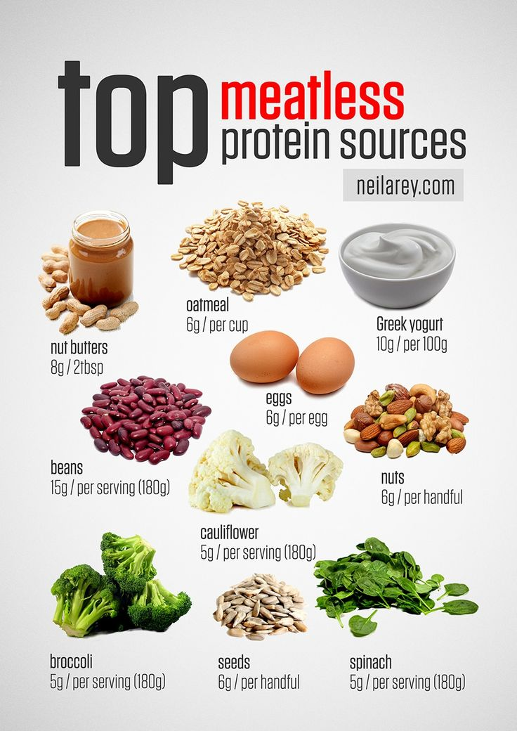 Best Amino Acids Images On   Health Foods Healthy