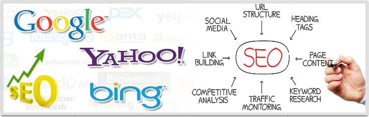 When you are taking your business to the top of a competitive market and competing on very aggressive keywords… the correct approach to well thought out Corporate SEO Services. Push your site to the top for your products or services with our Corporate SEO Services: includes blog & article marketing, directory submissions, press releases, and everything up our sleeve.