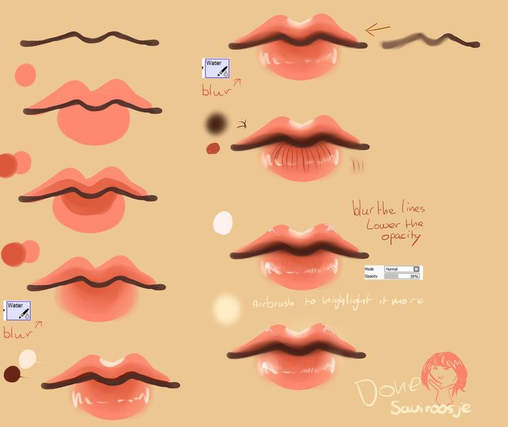 Hi there I was practising some lips. I am finally a bit happy with them. So I also made a tutorial for you guys! It's a shiny lips tutorial. I'm in a totally tutorial mode, I'm so sorry, but I will...