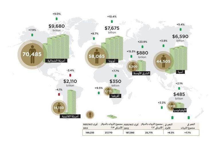 ثماني أساطير خرافية عن الأشخاص الأكثر ثراءاً في العالم – تقرير