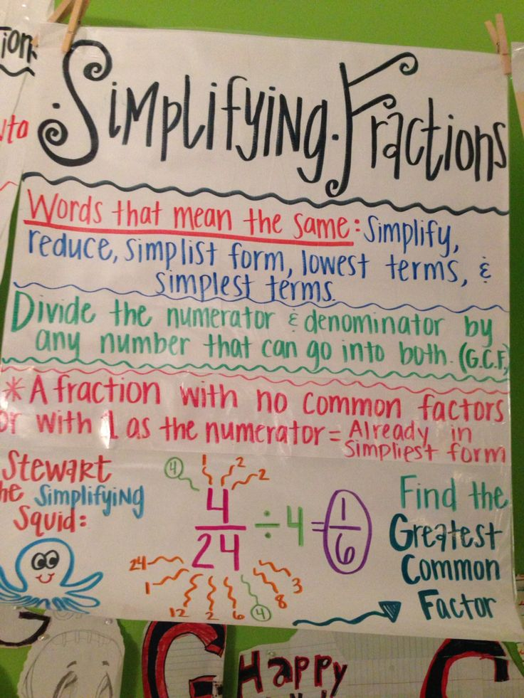 Common core 4th grade math simplifying fractions anchor chart featuring Stewart the Simplifying Squid.