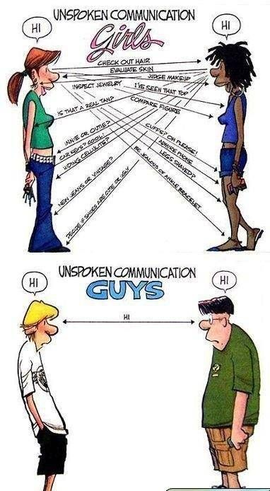 Unspoken Communication Men Vs Women