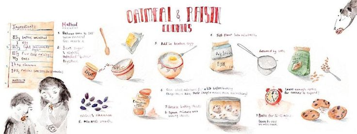 Lucy Eldridge's Illustrated Recipe for Oatmeal and Raisin Cookies