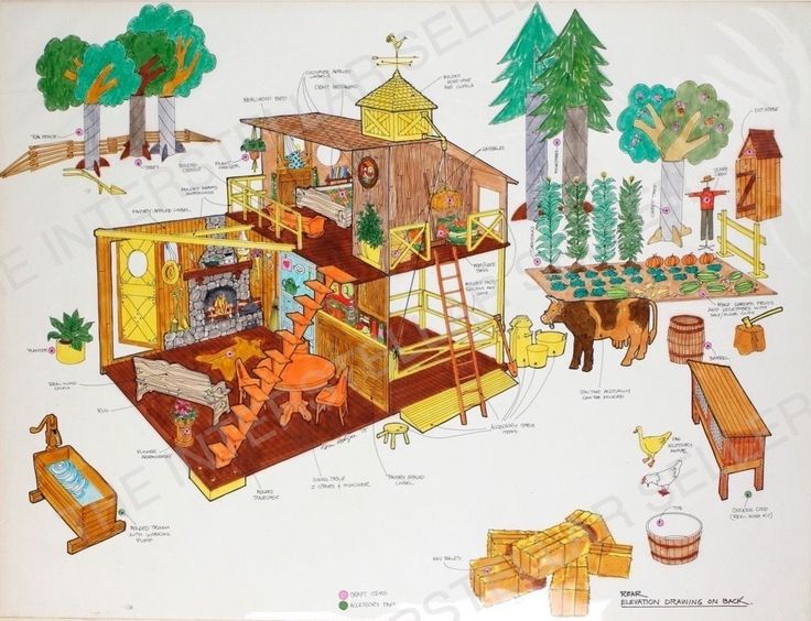 Rare! ORIGINAL 1975 SUNSHINE FAMILY FARM BARN HOUSE CONCEPT ART! Vintage Dolls 2