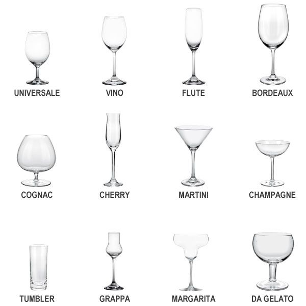"Glass dry mix, like ""Martini""  Tumbler, Whisky smooth or ""on the rocks""  Tumbler high, long drink with lots of ice (Cuba libre, Mohjito, etc.)  Glass Cognac, Brandy Brandy or call it what you like.  Balloon , Cognac and drowned in cream  Glass for special wines, Port, Sherry, Marsala, Vermount sweet  flute for Champagne and other sparkling dry  Cup Margarita cocktail Margarita because it allows the salt to adhere well on the edge  glass for liqueurs or bitters  Cup Great for mixtures - Home…"