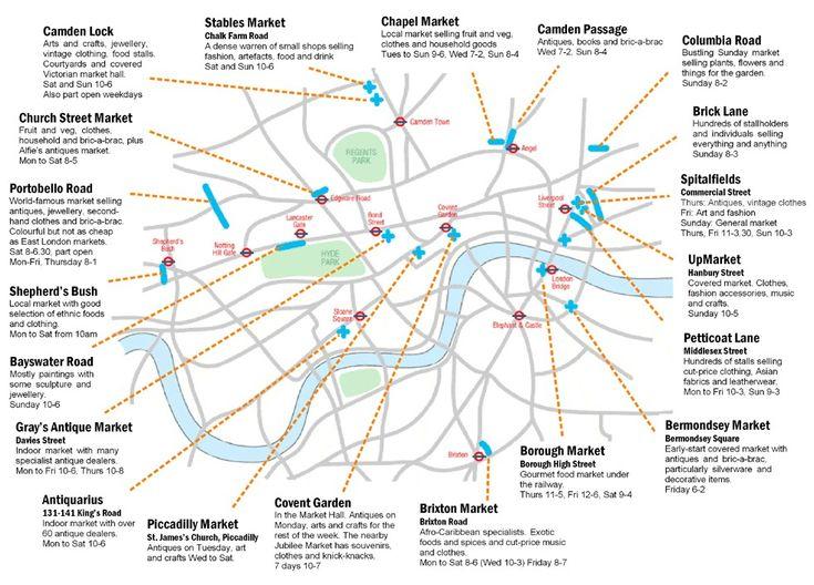 Candem Market Covent Garden Londres por libre Portobello Road Reino Unido mapa de mercados