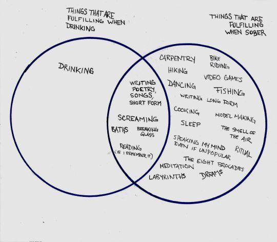 Ks2 Venn Diagram Interactive Whiteboard Diagram