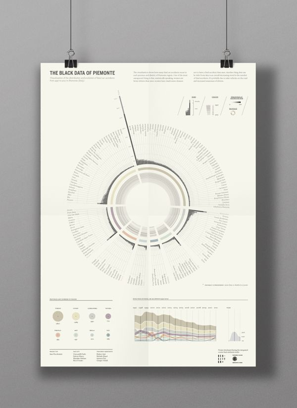 The Black Data of Piemonte on Behance
