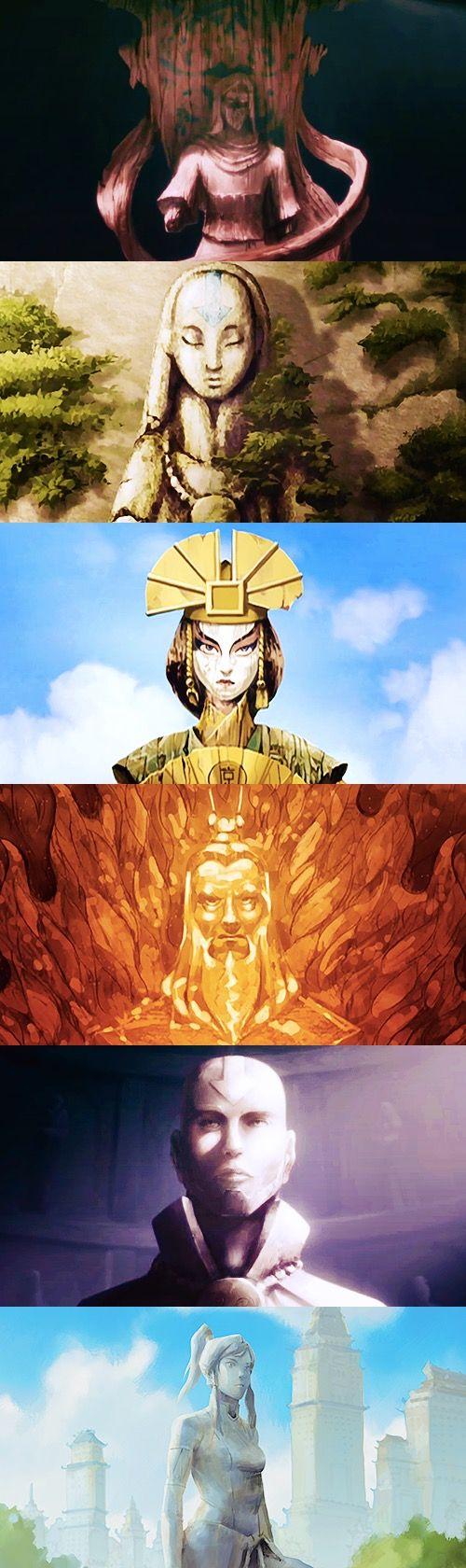 Avatar Statues (Wan, Yangchen, Kyoshi, Roku, Aang, and Korra)