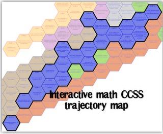 Math Coach's Corner: Interactive Math CCSS Learning Trajectory Map