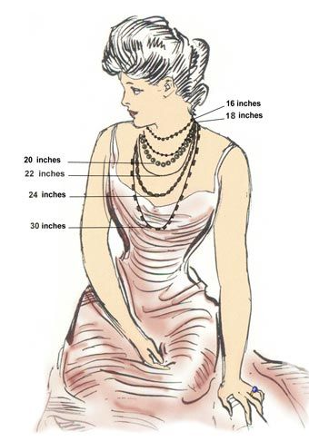 Necklace and Chain Size Guide