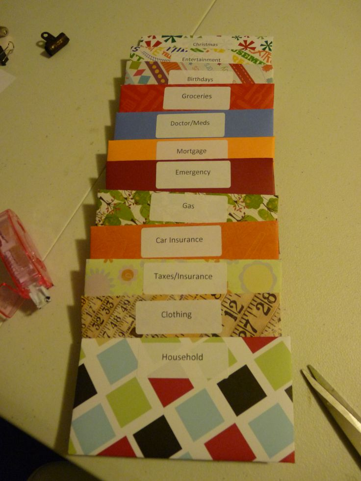DIY Designer Envelopes for the Dave Ramsey Cash Envelope System : using scrapbook cardstock paper, labels and a double sided taperunner. Use this free template tutorial:http://kelleighratzlaff.com/featured/free-envelope-template-and-a-tutorial/