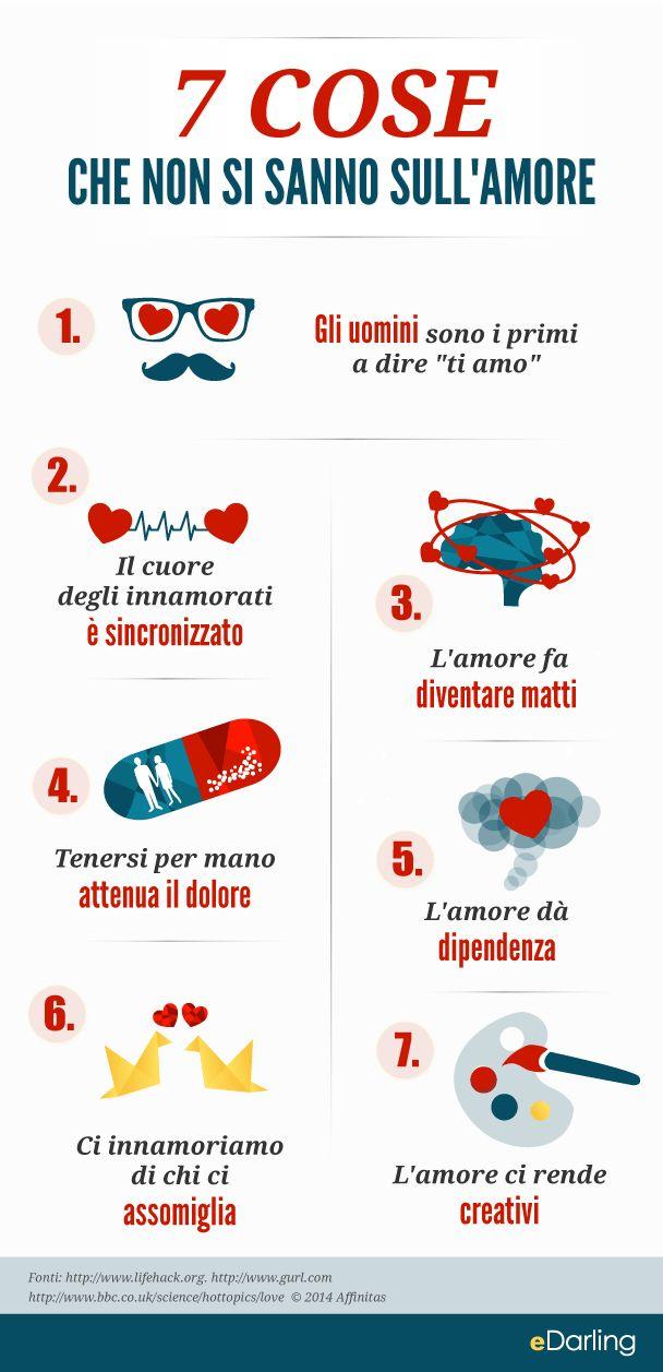 Tutto gira intorno all'amore ♥ eDarling ha scovato le 7 curiosità più strane sull'amore! Scopritele! #edarlingitalia #curiositàsullamore #incontri