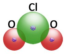 Viruses killing CDS molecule