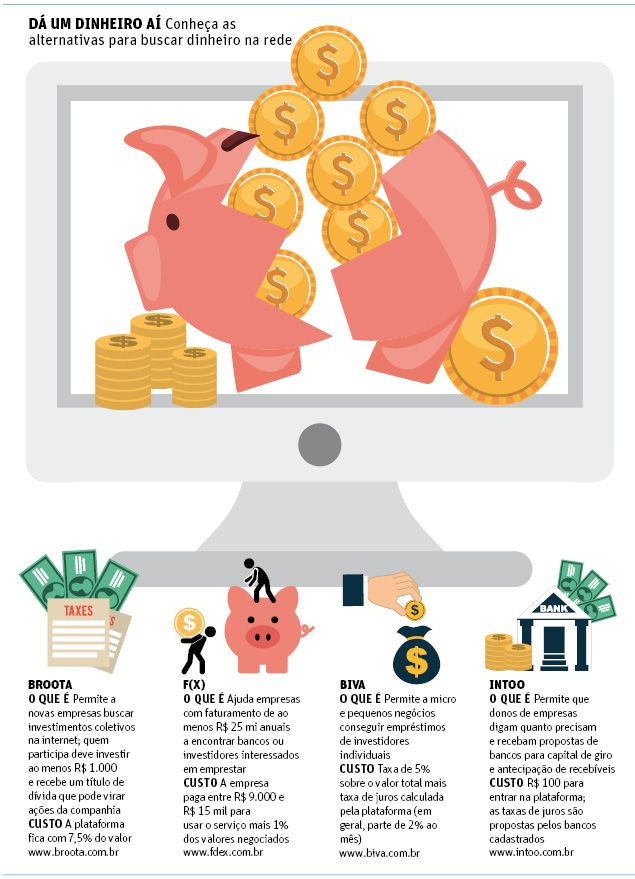 Plataformas on-line oferecem opção de empréstimo para pequenas empresas - 11/05/2015 - Mercado - Folha de S.Paulo