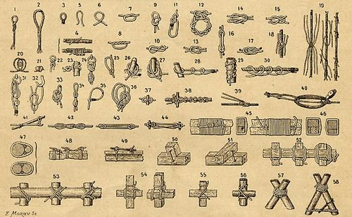 Ropes and knots are among the most ancient and useful technologies ever developed by man, predating the wheel, the axe and probably also the use of fire. Today, they are fast on their way to become an obsolete technology.