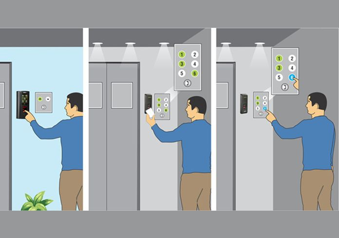 Matrix Offers Elevator Based Accesscontrol Which Allows Access