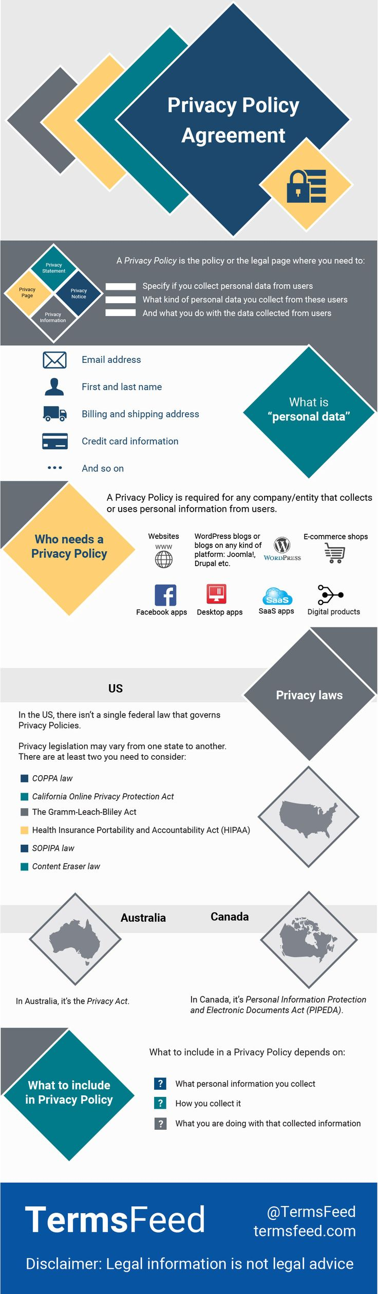 30 best images about privacy policy on pinterest