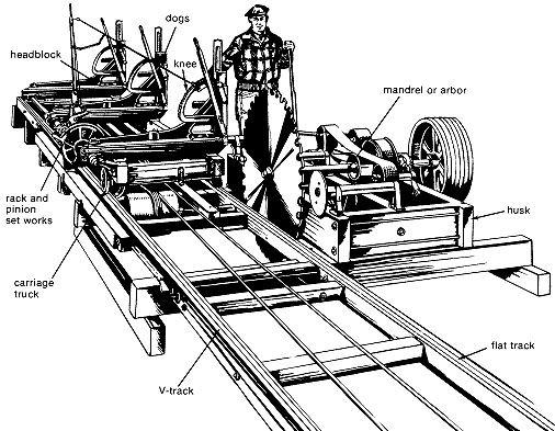 176 Best Images About Sawmills On Pinterest Homemade