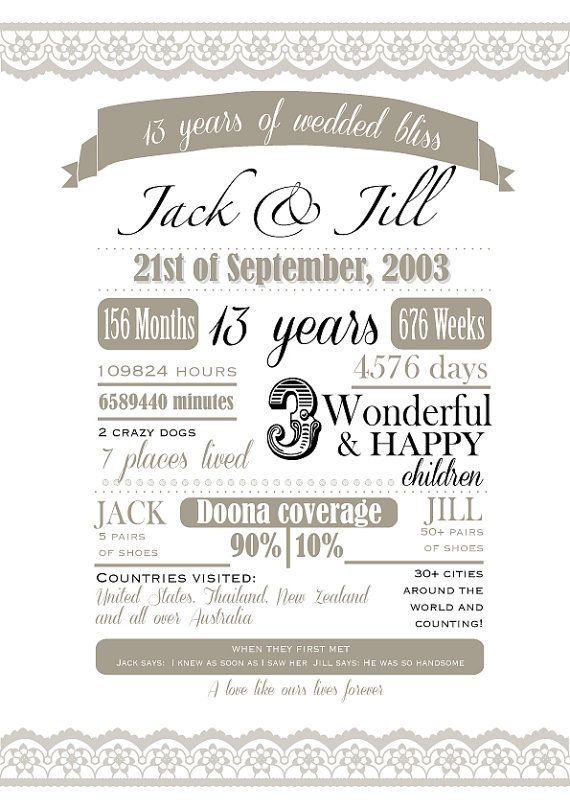 Custom Wedding Anniversery Statistics Art Print Poster