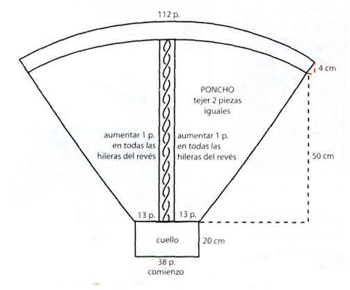 Planos para tejer poncho