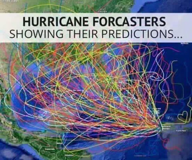Hurricane forecast
