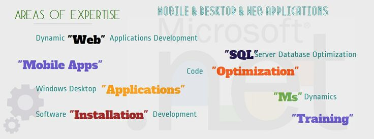 Software Design & Strategy & Tools & Processes Develop Web services using .NET framework and #SOAP toolkit We have built 100s of websites and applications   Technologies like ASP.NET, Silverlight, Sharepoint and MS SQL   ASP.NET MVC ASP.NET 3.5, C#, VB.NET  We work in aspects of the #Microsoft .Net framework, tools and technologies.  Small or Medium or Large