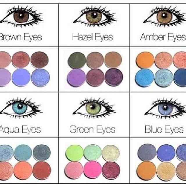 Make-up; eye shadow colors for brown eyes, hazel eyes, amber eyes, aqua  eyes, green eyes and blue eyes