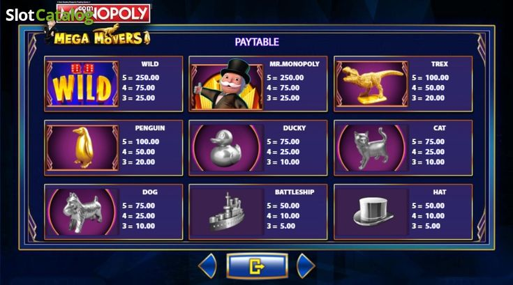 Paytable 1. Monopoly Mega Movers (Video Slot from SG)