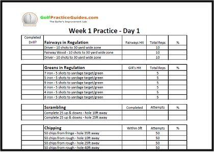 Golf Practice Guides Online Improvement Academy