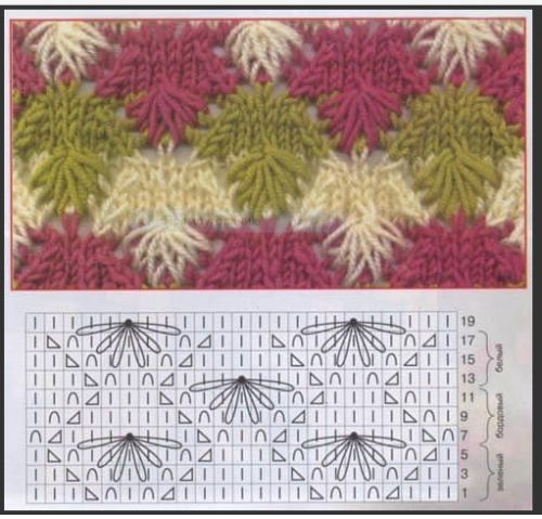 Knit One Below Stitch Pattern : 1754 best images about Cable, aran, brioche, fishermans rib, knit one be...