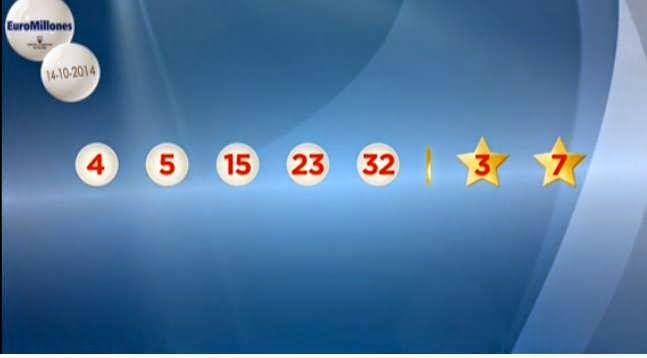 España: Loterías y Apuestas del Estado celebro los sorteos Euromillones y Bonoloto correspondiente a la fecha martes 14 de Octubre 2014.