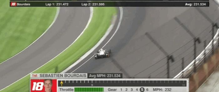 Sebastien Bourdais fractures pelvis in wicked Indy 500 qualifying crash
