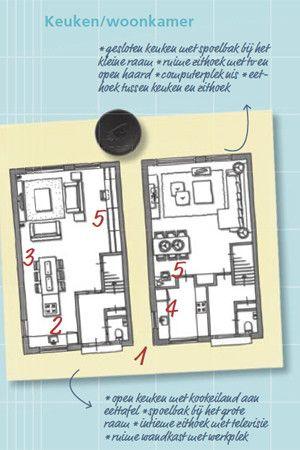 Met een duidelijke plattegrond en meubels op schaal kan je eenvoudig een nieuwe slaapkamer of woonkamer inrichten.